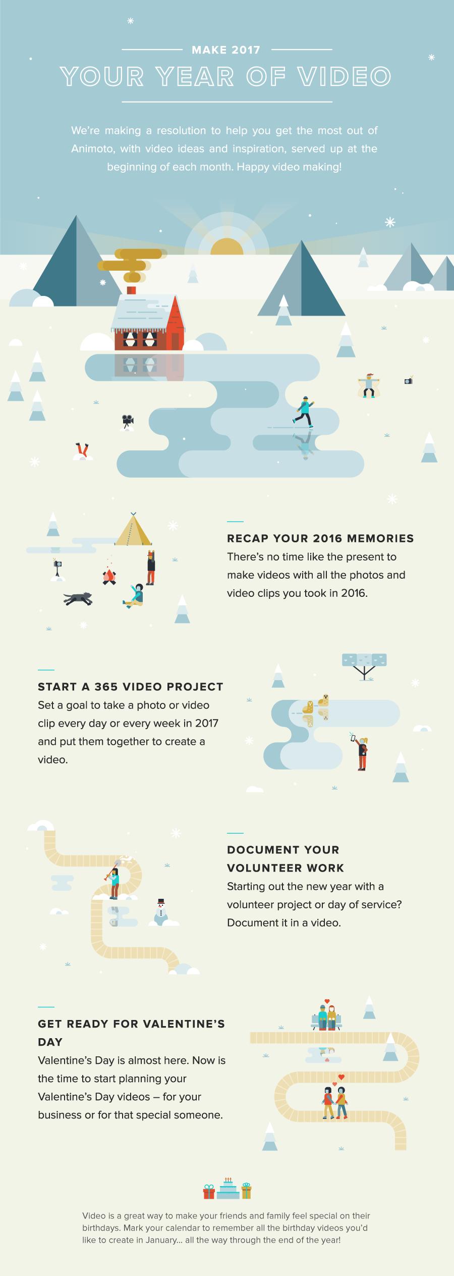January Video Ideas
