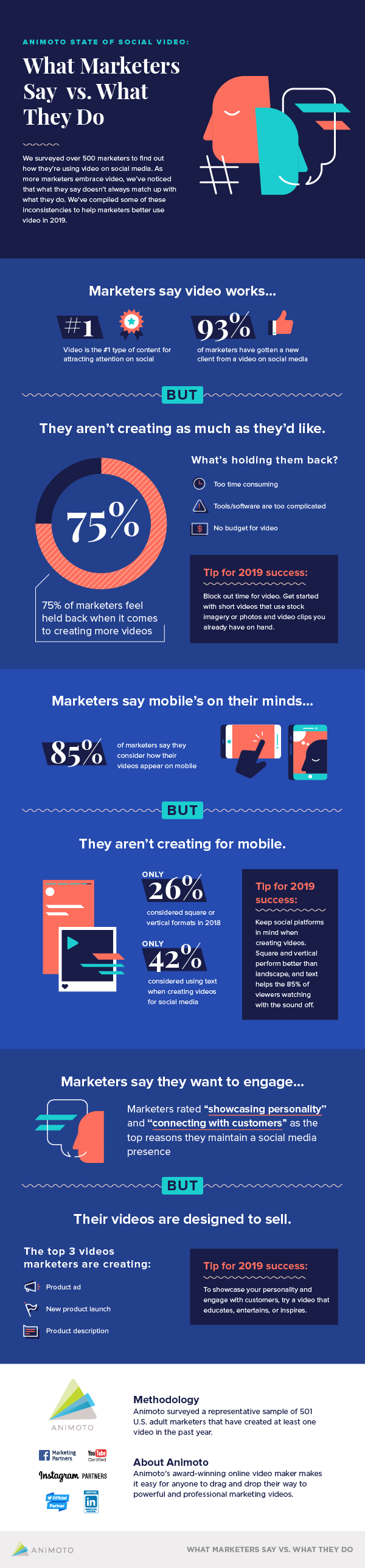 Social Video Marketing Trends Infographic